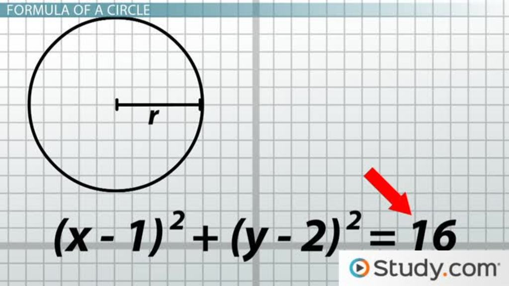 Graphing Circles Identifying The Formula Center And Radius Video