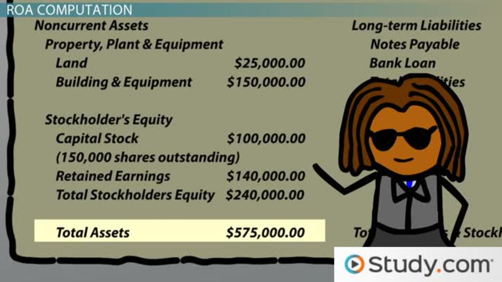 How To Calculate The Return On Equity Definition Formula Example