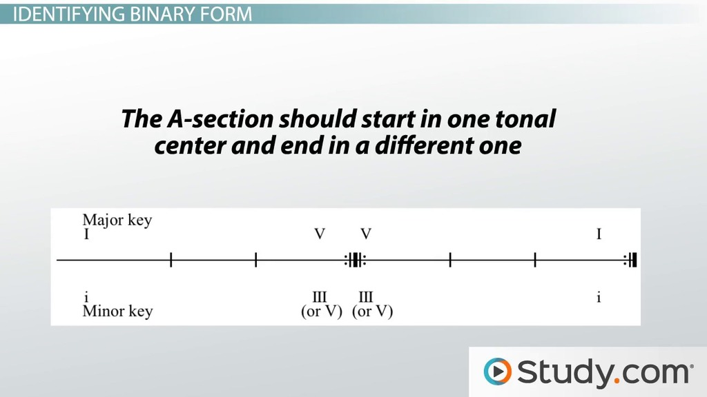 Binary Form in Music: Definition & Examples - Video & Lesson ...