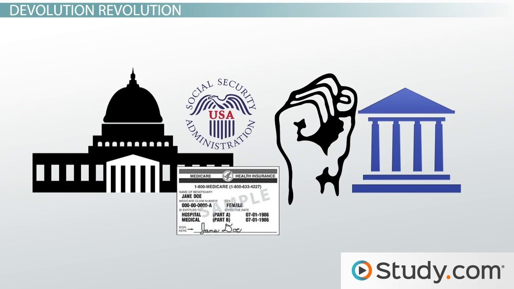 in political science the term devolution refers to