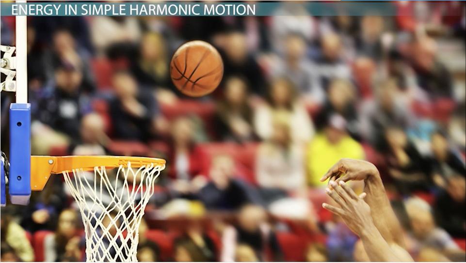 Simple Harmonic Motion Kinetic Energy Potential Energy Video