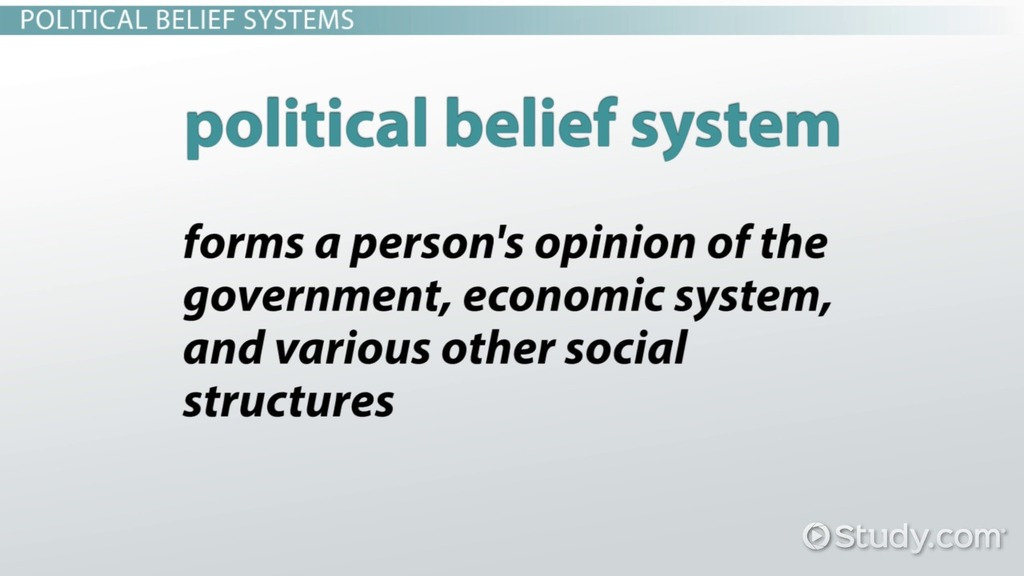 belief systems  definition  u0026 types
