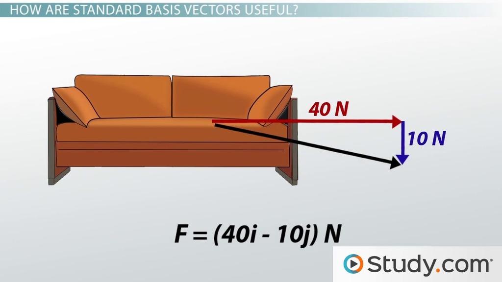 physics vector worksheet high school physics best free printable worksheets. Black Bedroom Furniture Sets. Home Design Ideas