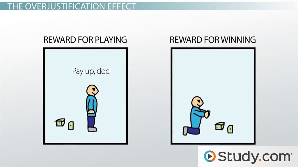 similarities between intrinsic and extrinsic motivation