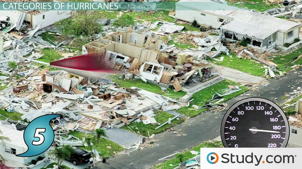 a study of the hurricane and its devastating effects Hurricane katrina a website devoted to tracking the devastating impacts of the massive hurricane katrina on public health, politics, and the economy.