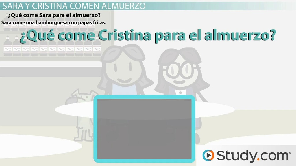 Spanish Practice Activity Evaluate Your Comprehension Of Er And