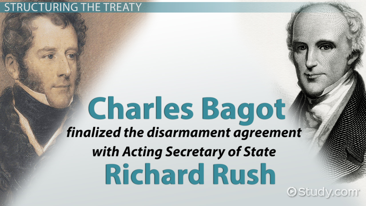 Rush Bagot Treaty History Significance Video Lesson