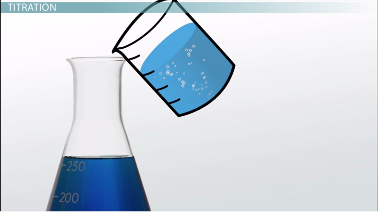 Titration of a Strong Acid or a Strong Base - Video & Lesson