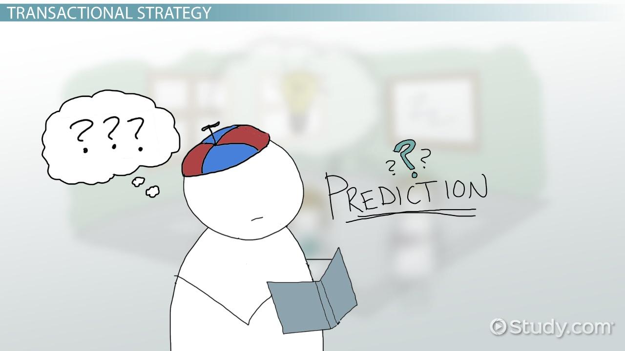 Transactional Strategy Instruction Video Lesson Transcript