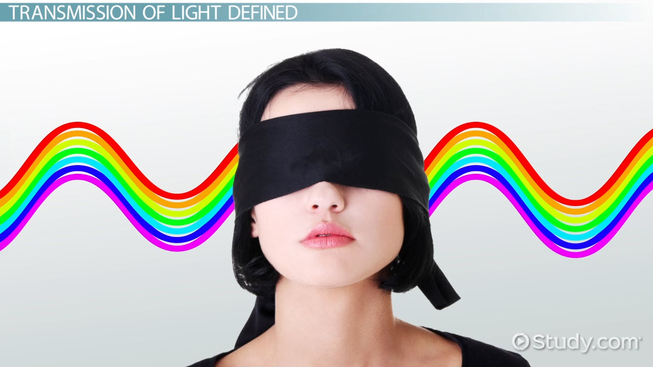 Transmission Of Light Definition Amp Overview Video