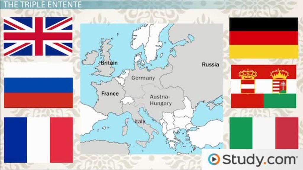 Triple Alliance And Triple Entente In Europe On The Eve Of World War I Video Lesson Transcript Study Com