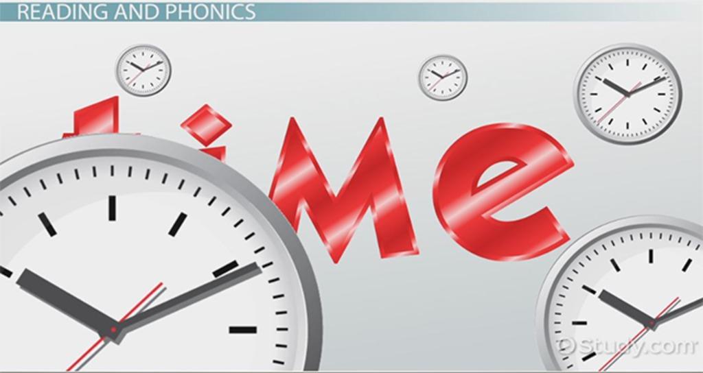 Phonemic Phonological Awareness Definitions Activities Video