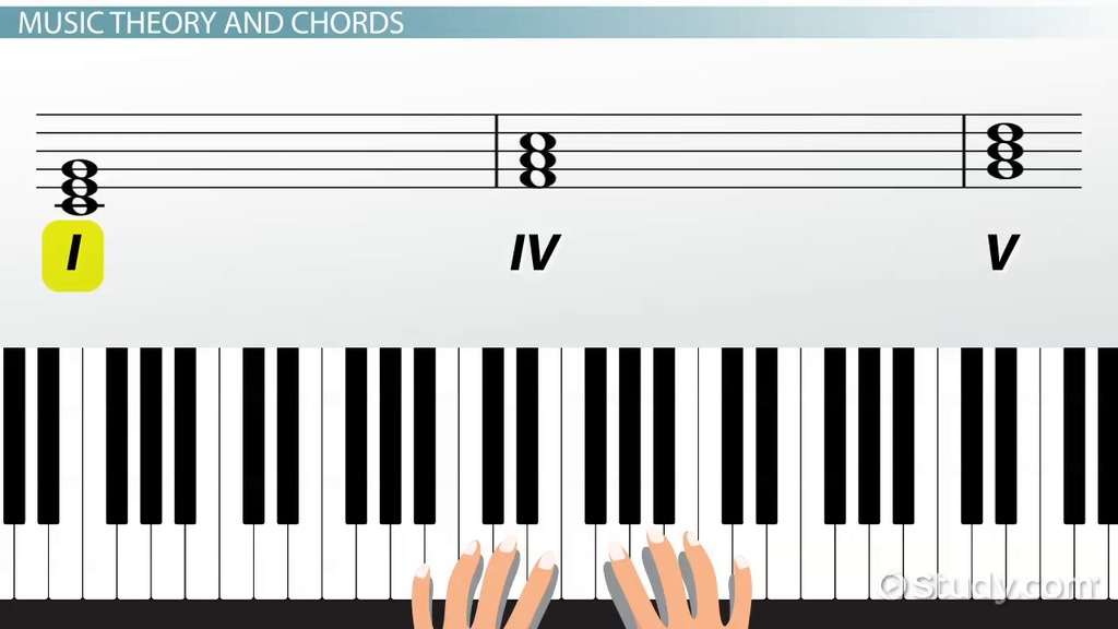Chord Progression Music Theory Rules Formulas Video Lesson