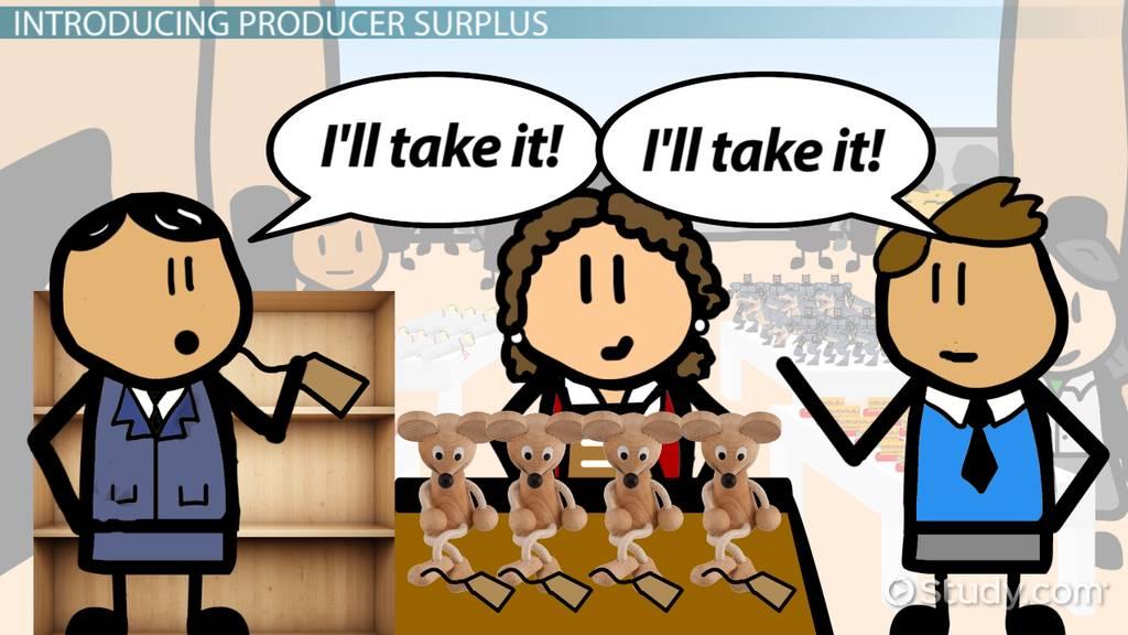 Producer Surplus Definition Formula Amp Example Video