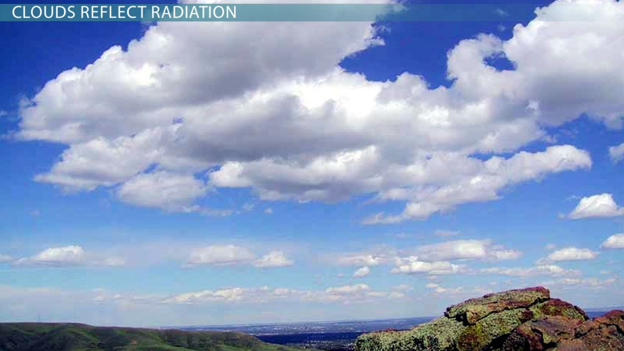 Temperature, Clouds, Wind & Humidity on the Atmospheric Cycle ...