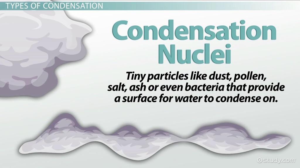 types of condensation