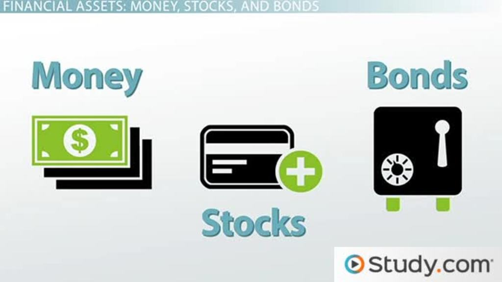 Types Of Financial Assets Money Stocks Bonds Video Lesson
