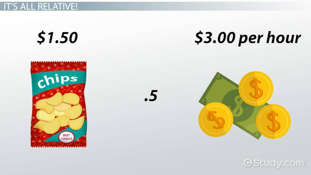 What Is Relative Price Definition