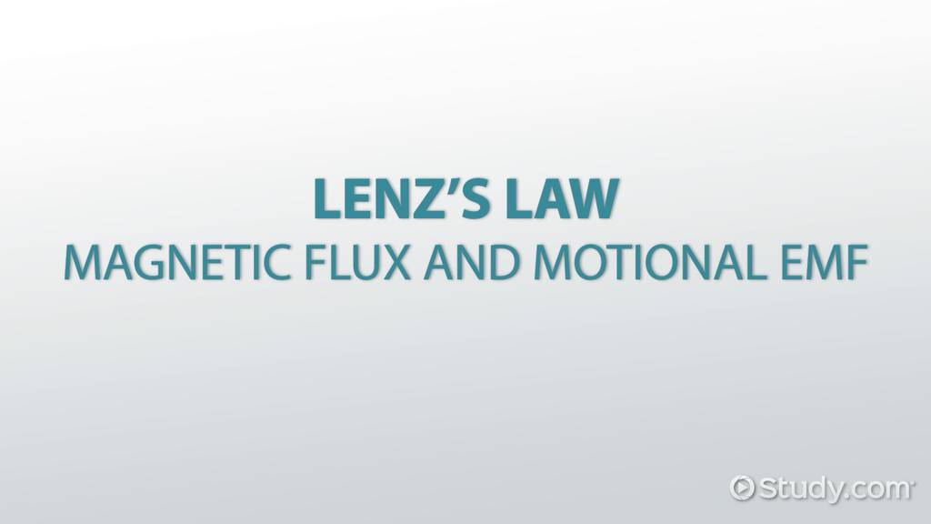 Lenz\'s Law, Magnetic Flux and Motional EMF - Video & Lesson ...