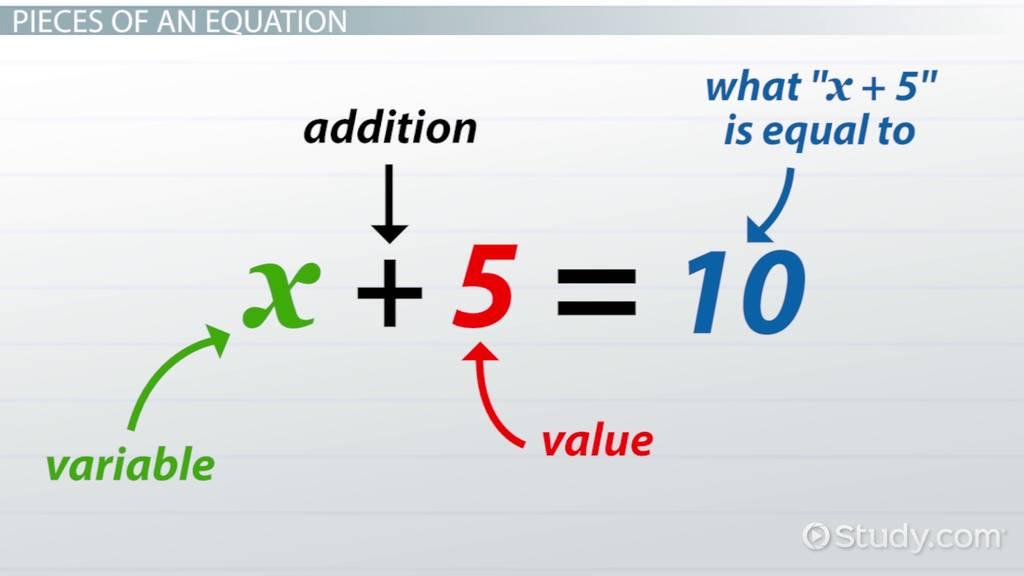 How to write a mathematical equation english essay writing phrases pdf