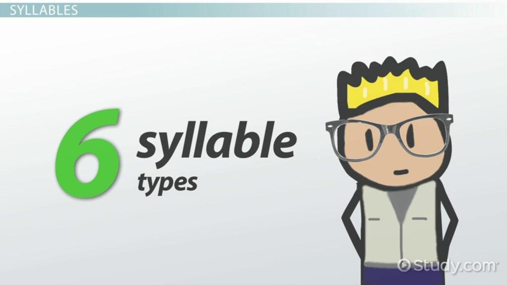 Syllablesthird