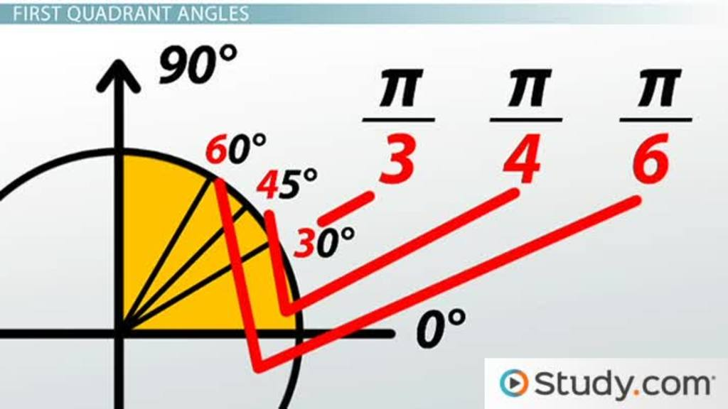 ACT Trigonometry  The  plete Guide additionally File Unit circle angles svg   Wikimedia  mons besides Unit circle worksheet c answer key  1208527   Worksheets liry besides 23 Printable unit circle chart answers Forms and Templates in addition Trigonometry Review with the Unit Circle  All the trig  you'll ever further Unit Circle Worksheet C   Kidz Activities together with Unit Circle   Wyzant Resources besides Trigonometric Functions and the Unit Circle   Boundless Alge in addition Quiz   Worksheet   Sine  Cosine   the Unit Circle   Study in addition Free Learning Worksheets For 5 Year Olds Style Addition Double Digit likewise  also 15 Trigonometry Unit Circle Worksheet Answers   Si Inc in addition Unit Circle Worksheet with Answers  Find angle based on end together with Area And Cirference Of Circles Worksheet Answers   Free also Trigonometric Ratios on the Unit Circle   CK 12 Foundation together with Unit Circle  Memorizing the First Quadrant   Video   Lesson. on unit circle worksheet c answers