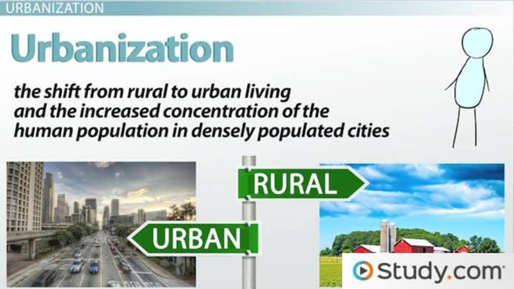 living in urban or rural
