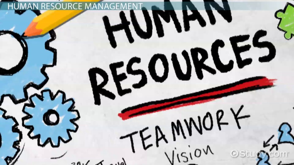 Strategic Human Resource Management Definition  Importance  Video