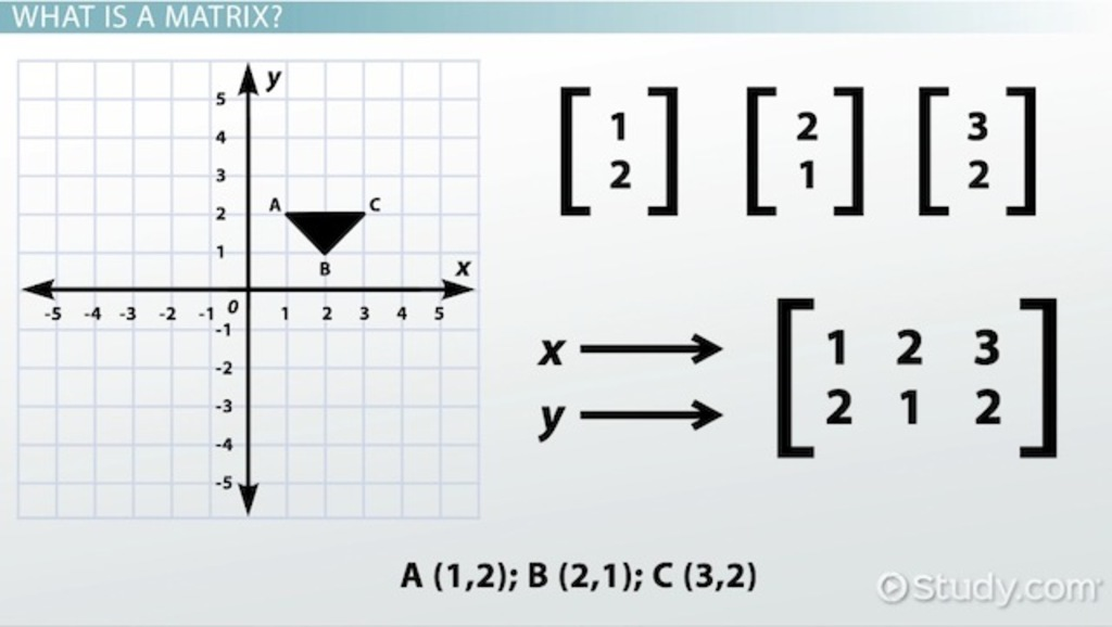 Holt mcdougal algebra 2 chapter 4 matrices videos lessons 6 using matrices to complete rotations fandeluxe Image collections