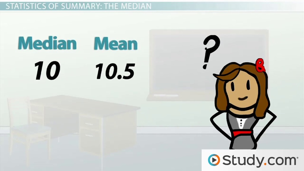 Using Mean, Median, and Mode for Assessment - Video & Lesson
