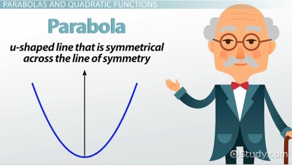 Using Quadratic Models To Find Minimum Maximum Values Definition