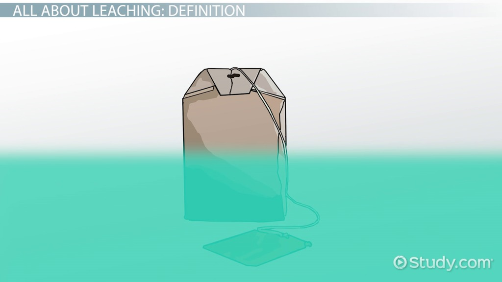 LEACHING DEFINITION PDF