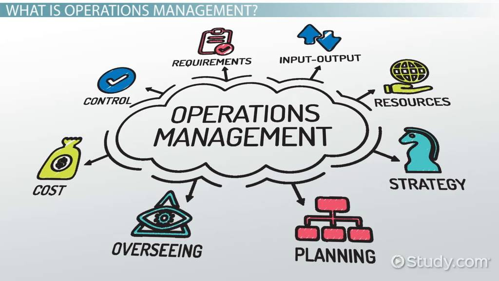 Operations Management: Definition & Fundamentals - Video & Lesson