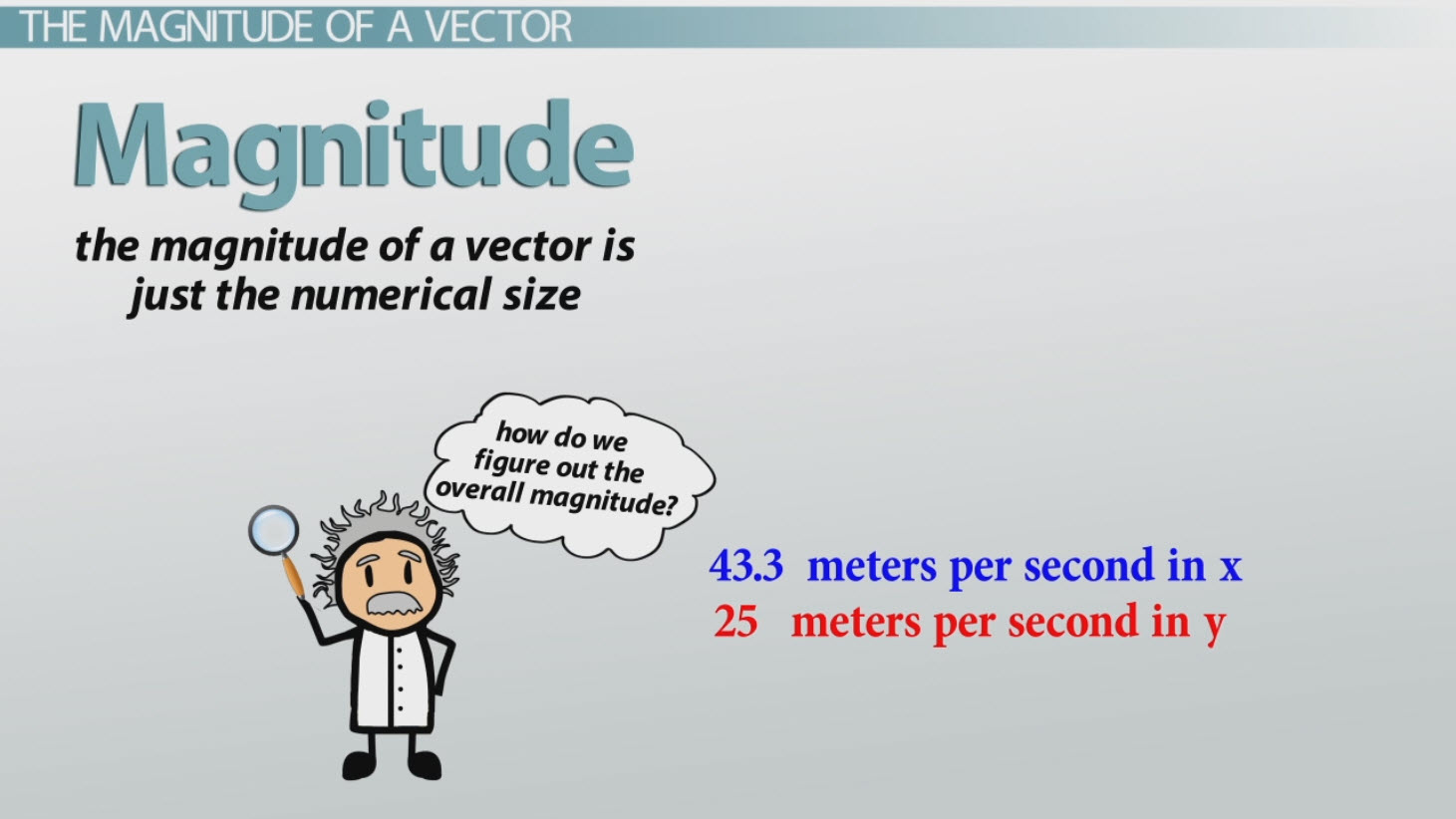 Vector Components The Magnitude Of A Vector Video Lesson