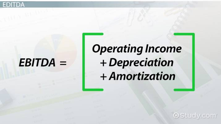 What is EBITDA? - Definition & Formula