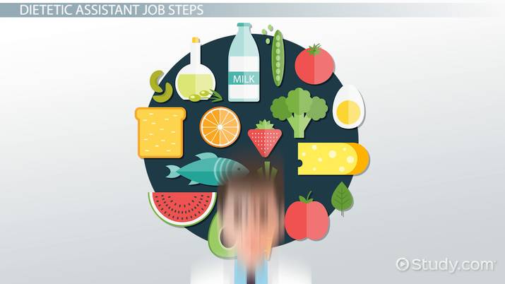 How to Become a Dietetics Assistant