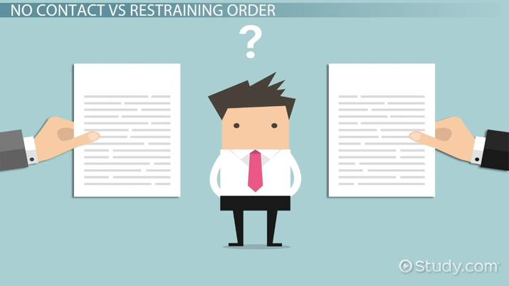 How To Get A Restraining Order For Harassment Uk