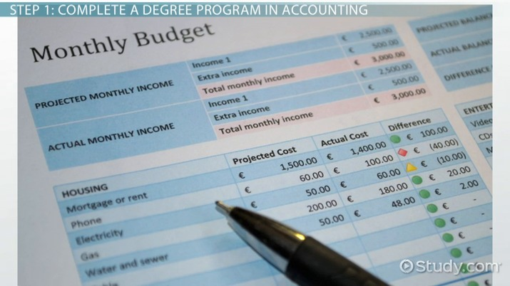 Certified Public Accountant How To Become A Cpa