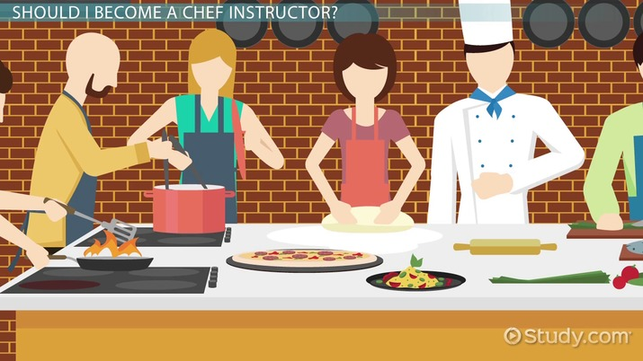 How To Become A Chef Instructor Education And Career Roadmap