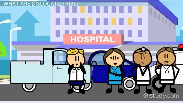 Dislocated Ribs Symptoms Treatment Video Lesson Transcript