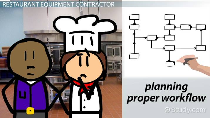 Become A Restaurant Equipment Contractor
