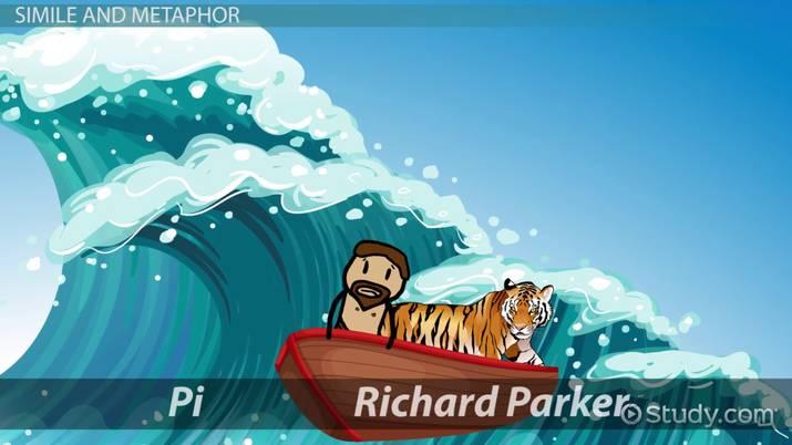 life of pi tiger name