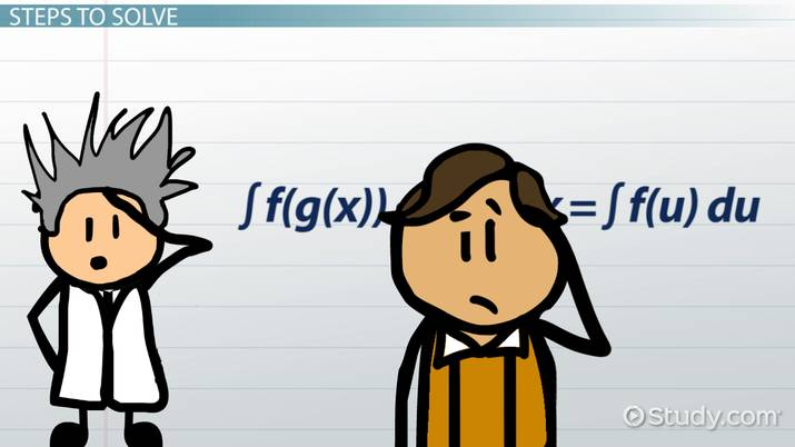 Solving The Integral Of Cos 2x Video Lesson Transcript Study Com