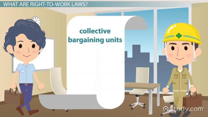 Right-to-Work Laws: Definition & Effects - Video & Lesson Transcript