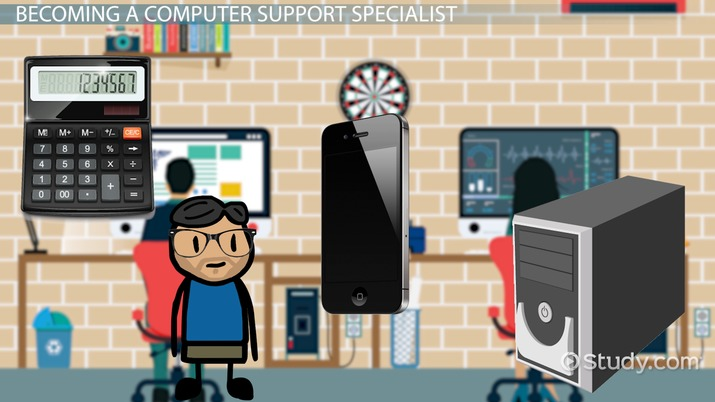 How To Become A Computer Support Specialist Career Guide