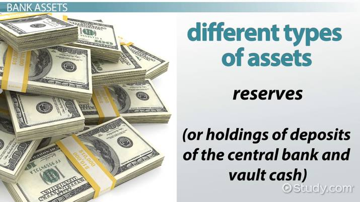 Bank Assets & Liabilities: Definitions & Examples - Video