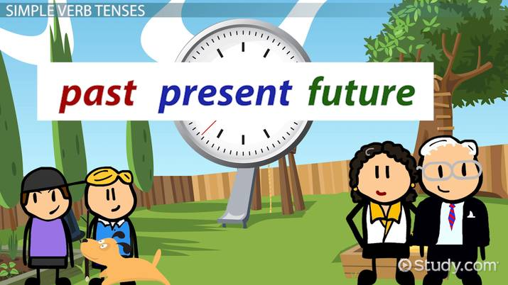 Simple Verb Tense: Lesson for Kids - Video & Lesson