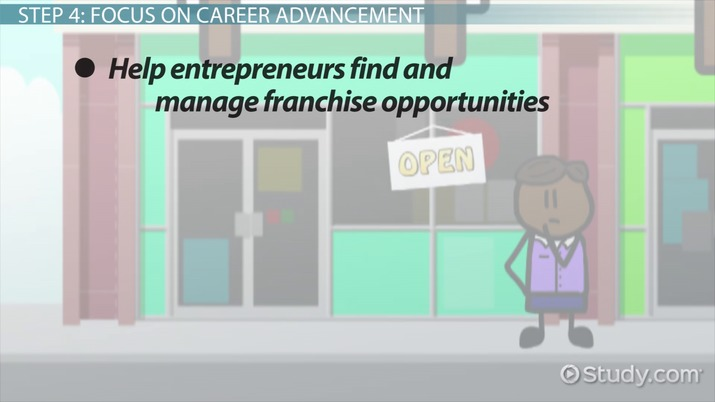 Franchise Consultant: Education and