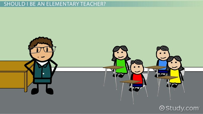 How to Become an Elementary School Teacher
