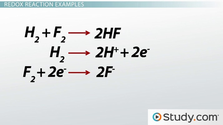 Redox Oxidation Reduction Reactions Definitions And Examples